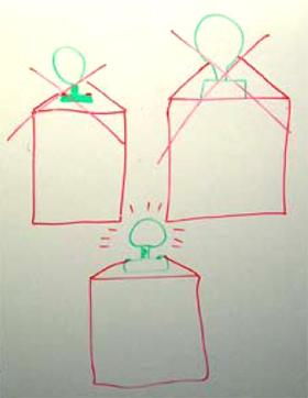 unterrichtsstunde 1 eine taschenlampe anschalten eine gl hlampe mit fassung zum leuchten bringen. Black Bedroom Furniture Sets. Home Design Ideas