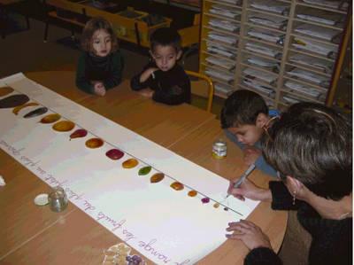 Die Welt, meine Sinne und ich – für die 3 bis 4-Jährigen