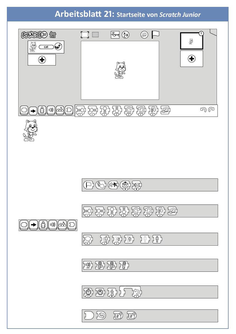 4.1: Erste Schritte mit Scratch Junior