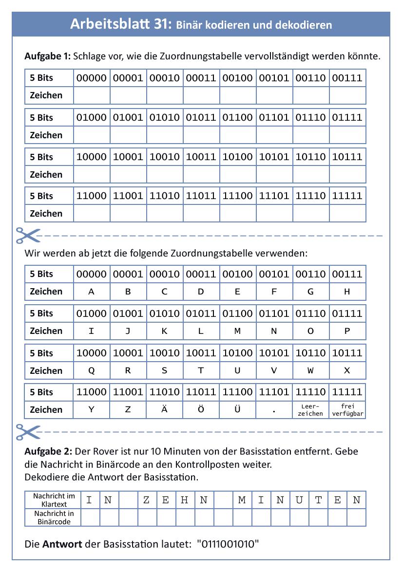 die schler sollen mit hilfe dieser zuordnungstabelle folgende nachricht binr kodieren - Erorterung Beispiel Klasse 10