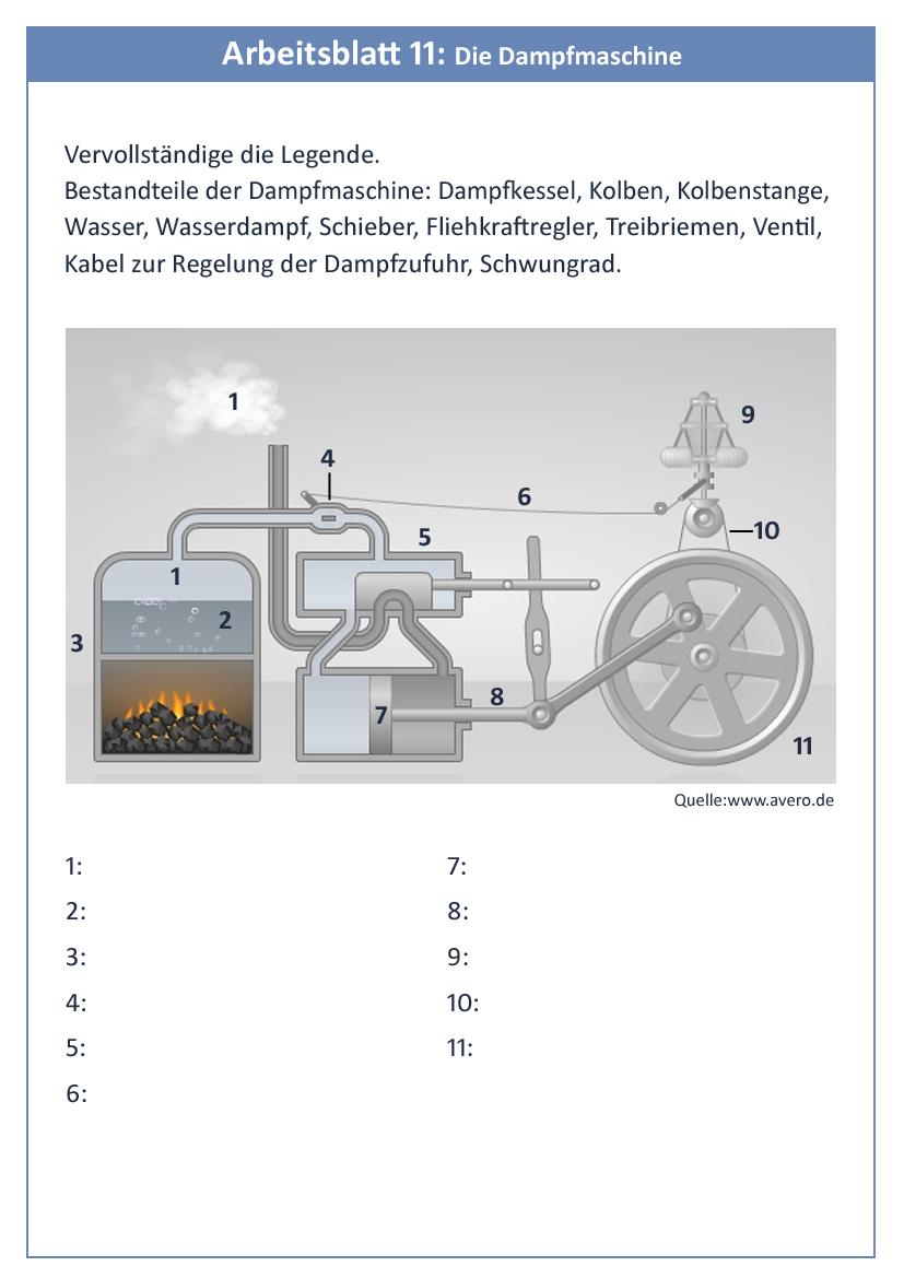 4.3: Wie funktioniert eine Dampfmaschine?