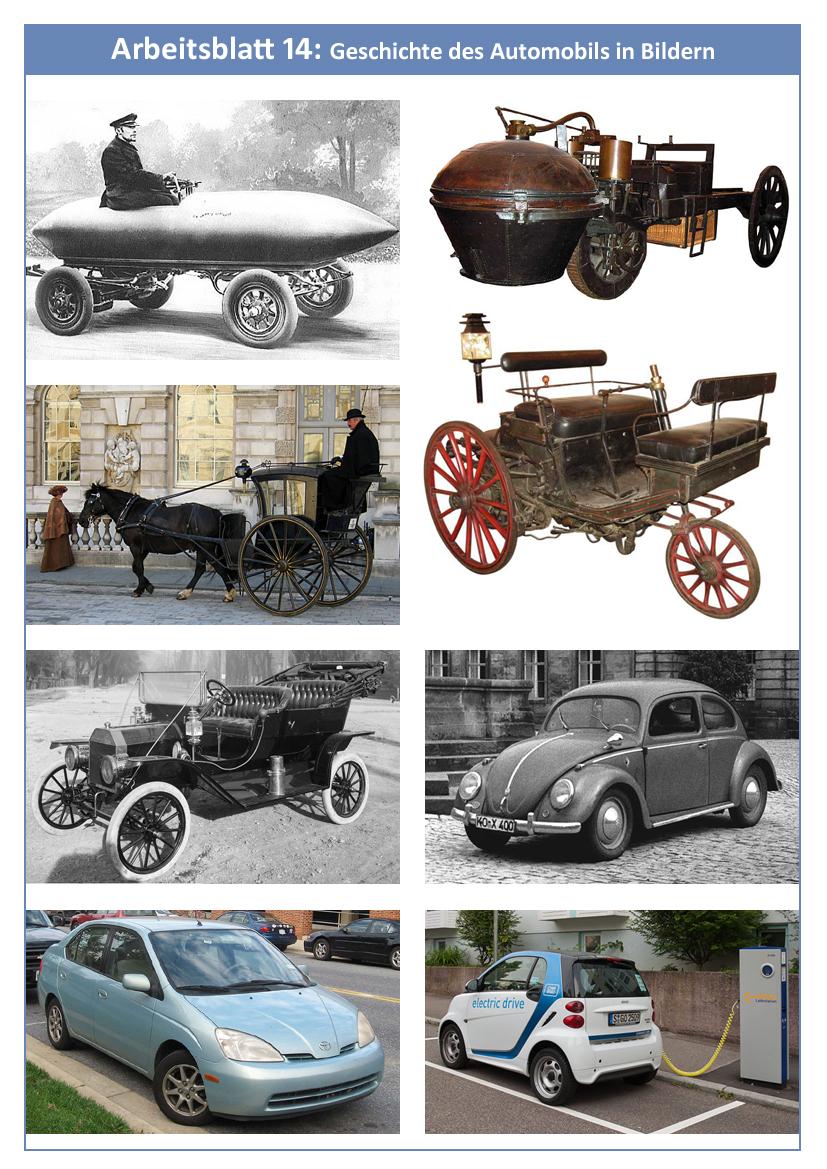 5.1: Geschichte des Automobils