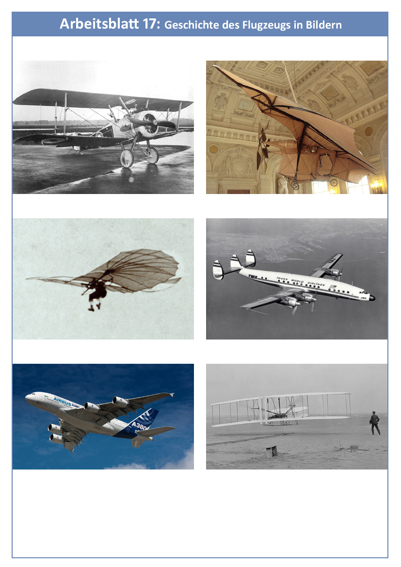 6.1: Geschichte des Flugzeugs