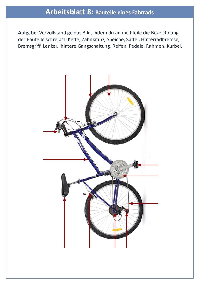 3 1 geschichte des fahrrads. Black Bedroom Furniture Sets. Home Design Ideas