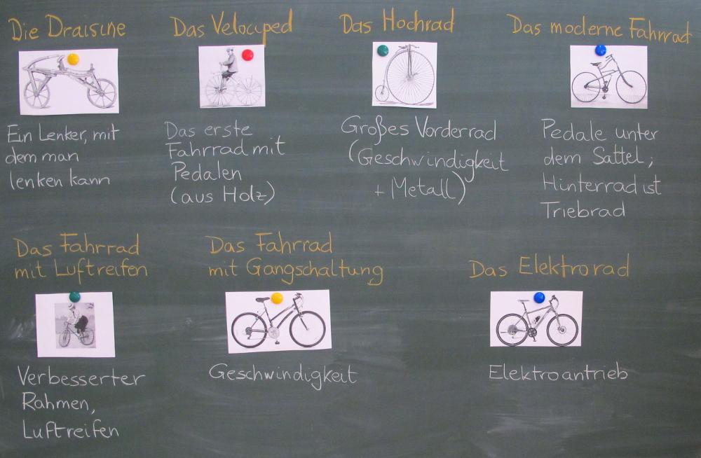 3.1: Geschichte des Fahrrads