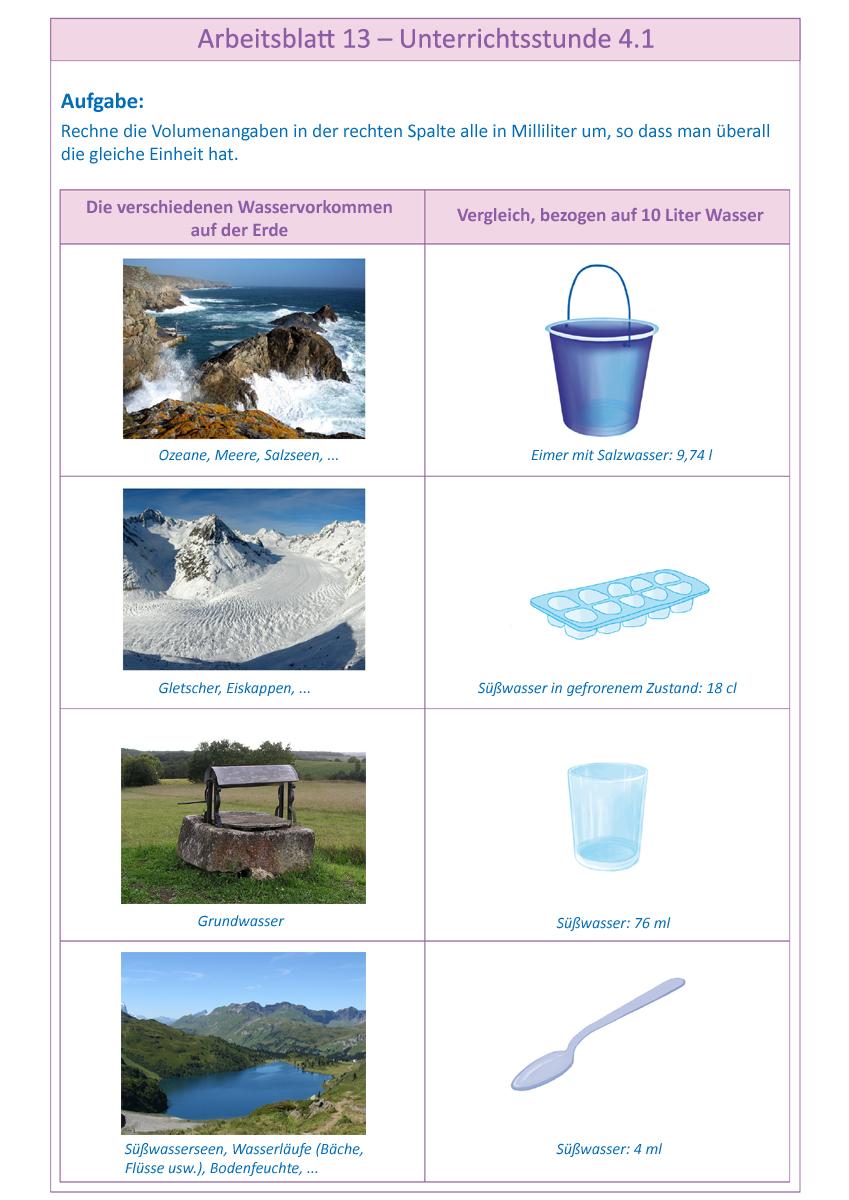 Unterrichtsstunde 4.1 (fakultativ): Wasser auf der Erde