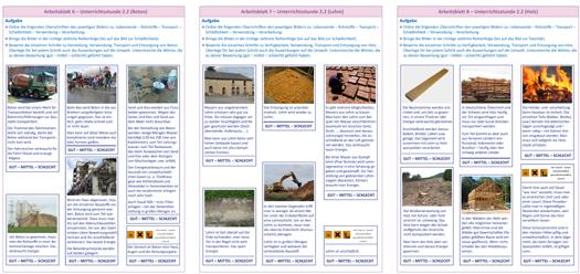 Unterrichtsstunde 2.2: Der Lebenszyklus von Baustoffen