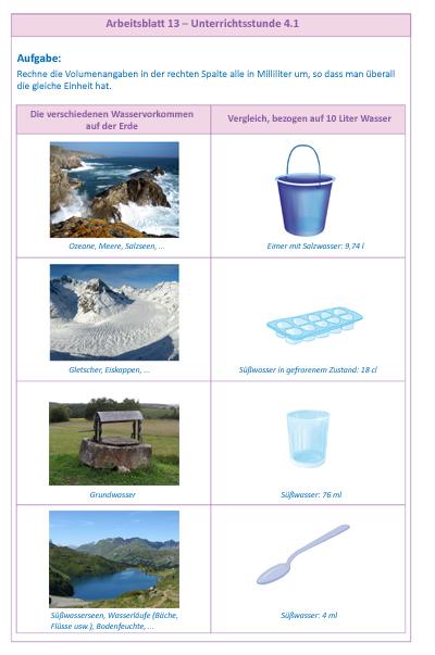 Arbeitsblatt Wasservorkommen Auf Der Erde : Unterrichtsstunde fakultativ wasser auf der erde