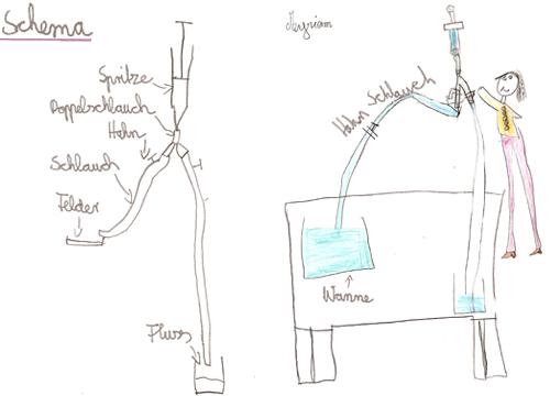 wie holt man wasser aus dem fluss die al dschazari pumpe. Black Bedroom Furniture Sets. Home Design Ideas